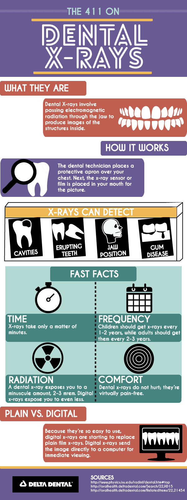 X-Ray-Day-Infographic-01