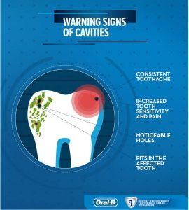 Warning-Signs-of-Cavities